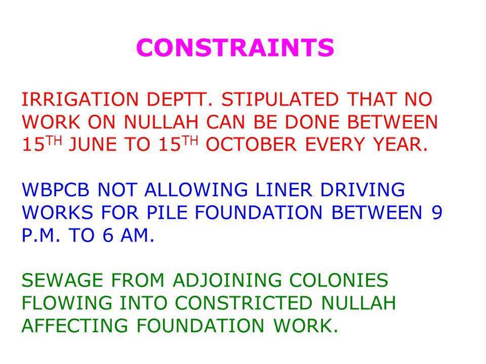 CONSTRAINTS IRRIGATION DEPTT.