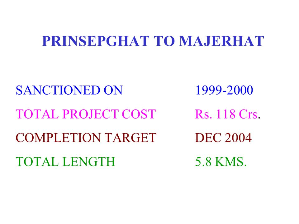 PRINSEPGHAT TO MAJERHAT SANCTIONED ON 1999-2000 TOTAL PROJECT COSTRs.