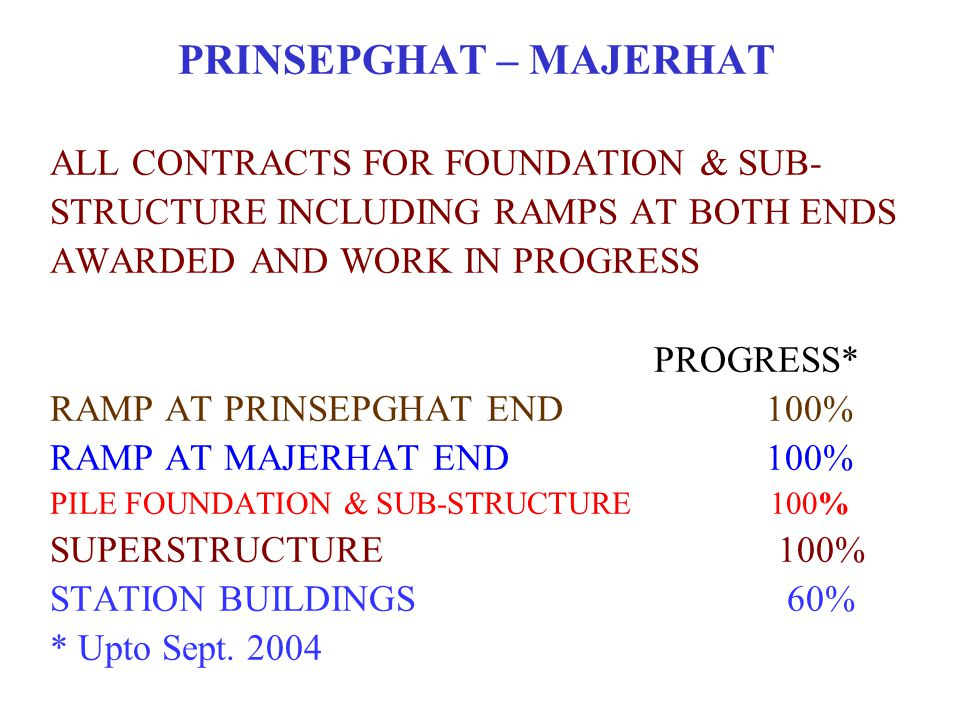 PRINSEPGHAT – MAJERHAT ALL CONTRACTS FOR FOUNDATION & SUB- STRUCTURE INCLUDING RAMPS AT BOTH ENDS AWARDED AND WORK IN PROGRESS PROGRESS* RAMP AT PRINSEPGHAT END 100% RAMP AT MAJERHAT END 100% PILE FOUNDATION & SUB-STRUCTURE 100% SUPERSTRUCTURE 100% STATION BUILDINGS 60% * Upto Sept.