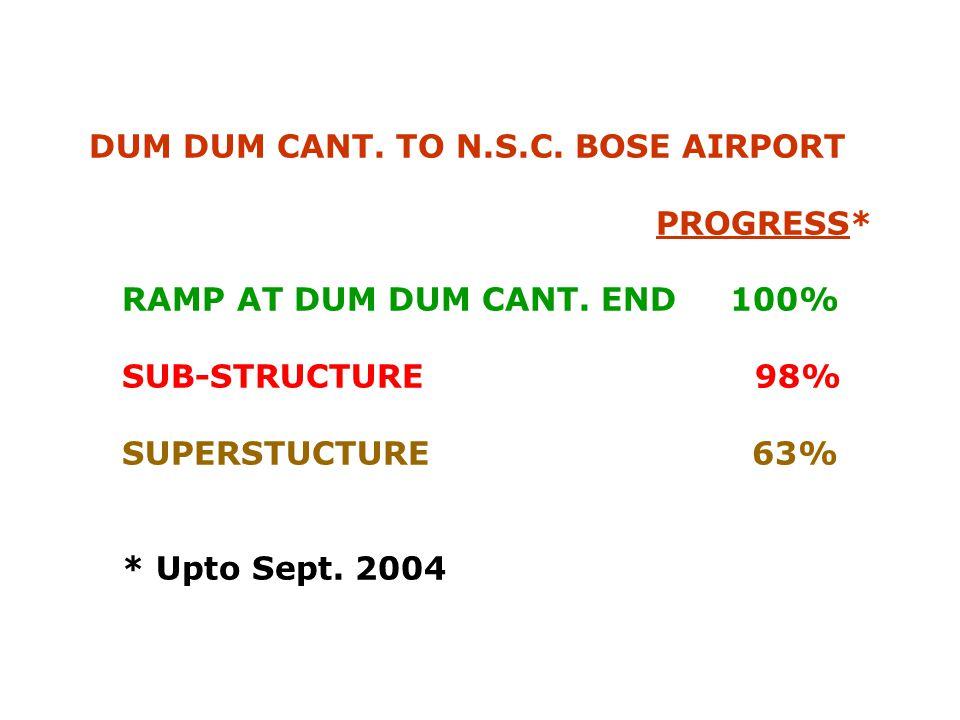 DUM DUM CANT. TO N.S.C. BOSE AIRPORT PROGRESS* RAMP AT DUM DUM CANT.