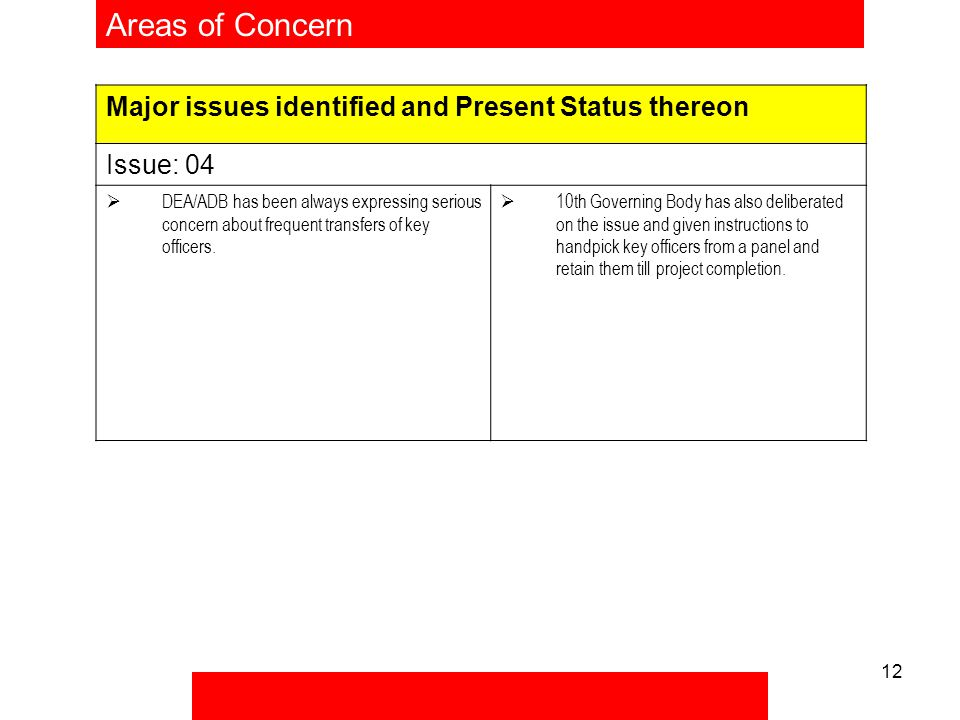 12 Areas of Concern Major issues identified and Present Status thereon Issue: 04  DEA/ADB has been always expressing serious concern about frequent transfers of key officers.