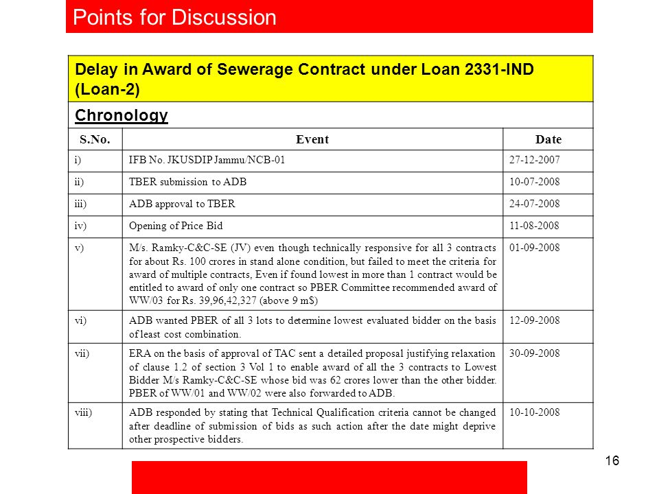 16 Points for Discussion Delay in Award of Sewerage Contract under Loan 2331-IND (Loan-2) Chronology S.No.EventDate i)IFB No.