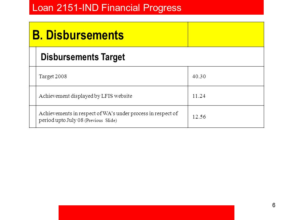 6 Loan 2151-IND Financial Progress B.
