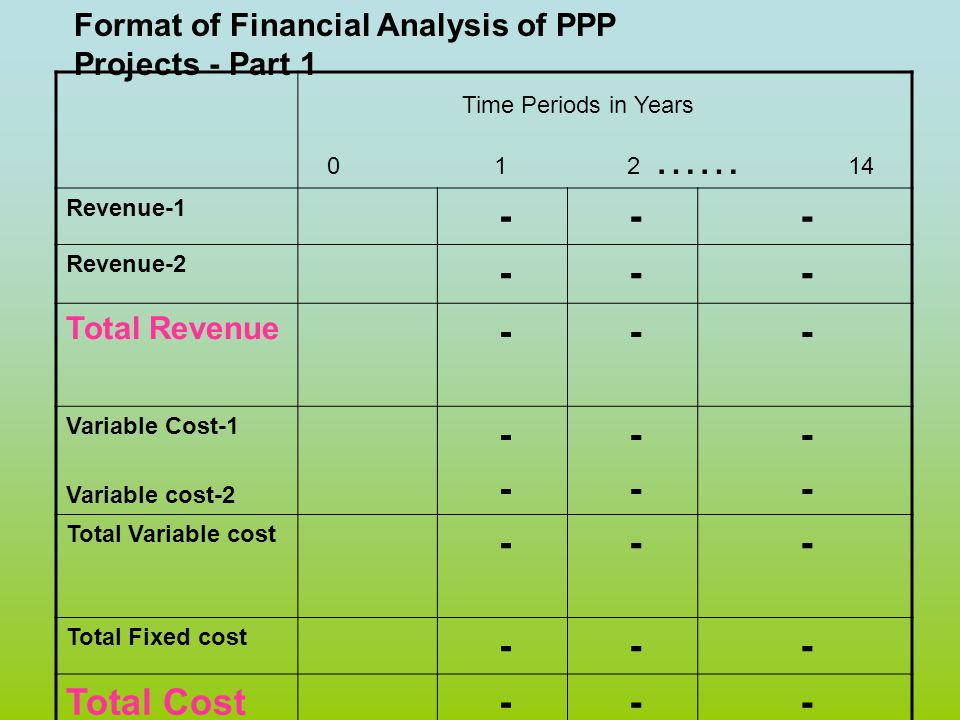 Time Periods in Years 0 1 2 …… 14 Revenue-1 - - - Revenue-2 - - - Total Revenue - - - Variable Cost-1 Variable cost-2 - Total Variable cost - - - Tota