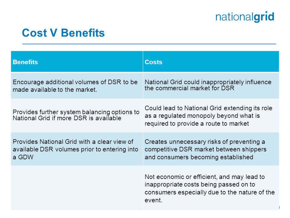 10 Cost V Benefits BenefitsCosts Encourage additional volumes of DSR to be made available to the market.