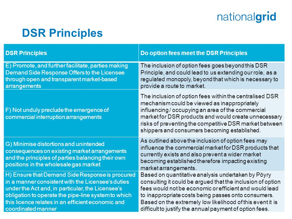 11 DSR PrinciplesDo option fees meet the DSR Principles E) Promote, and further facilitate, parties making Demand Side Response Offers to the Licensee through open and transparent market-based arrangements The inclusion of option fees goes beyond this DSR Principle, and could lead to us extending our role, as a regulated monopoly, beyond that which is necessary to provide a route to market.