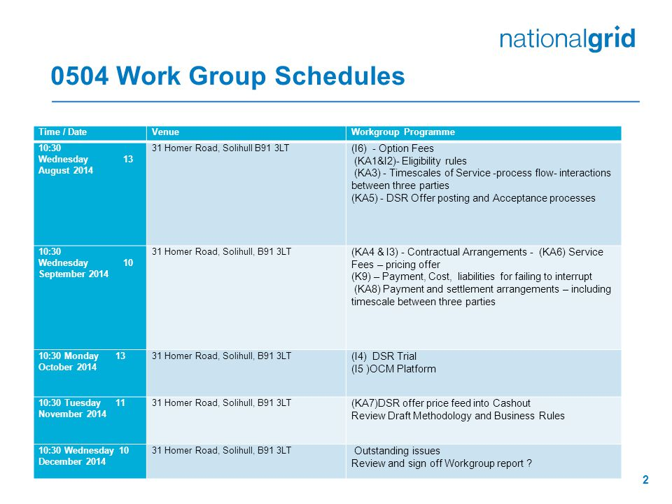 0504 Work Group Schedules 2 Time / DateVenueWorkgroup Programme 10:30 Wednesday 13 August 2014 31 Homer Road, Solihull B91 3LT (I6) - Option Fees (KA1&I2)- Eligibility rules (KA3) - Timescales of Service -process flow- interactions between three parties (KA5) - DSR Offer posting and Acceptance processes 10:30 Wednesday 10 September 2014 31 Homer Road, Solihull, B91 3LT (KA4 & I3) - Contractual Arrangements - (KA6) Service Fees – pricing offer (K9) – Payment, Cost, liabilities for failing to interrupt (KA8) Payment and settlement arrangements – including timescale between three parties 10:30 Monday 13 October 2014 31 Homer Road, Solihull, B91 3LT (I4) DSR Trial (I5 )OCM Platform 10:30 Tuesday 11 November 2014 31 Homer Road, Solihull, B91 3LT (KA7)DSR offer price feed into Cashout Review Draft Methodology and Business Rules 10:30 Wednesday 10 December 2014 31 Homer Road, Solihull, B91 3LT Outstanding issues Review and sign off Workgroup report