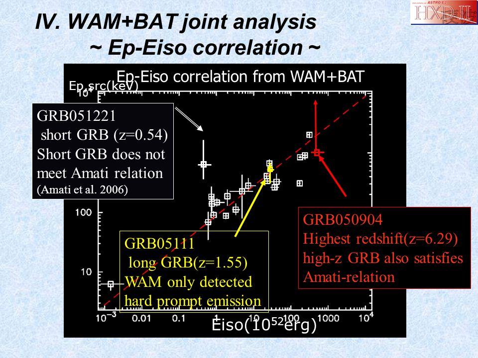 IV. WAM+BAT joint analysis ~ Ep-Eiso correlation ~ Ep-Eiso correlation from WAM+BAT GRB05111 long GRB(z=1.55) WAM only detected hard prompt emission G