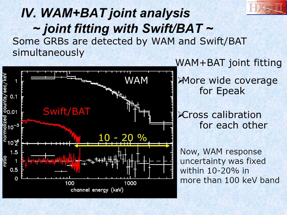 IV. WAM+BAT joint analysis ~ joint fitting with Swift/BAT ~ Some GRBs are detected by WAM and Swift/BAT simultaneously WAM+BAT joint fitting  More wi