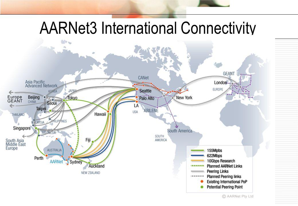 © 2006, AARNet Pty Ltd5 AARNet3 International Connectivity