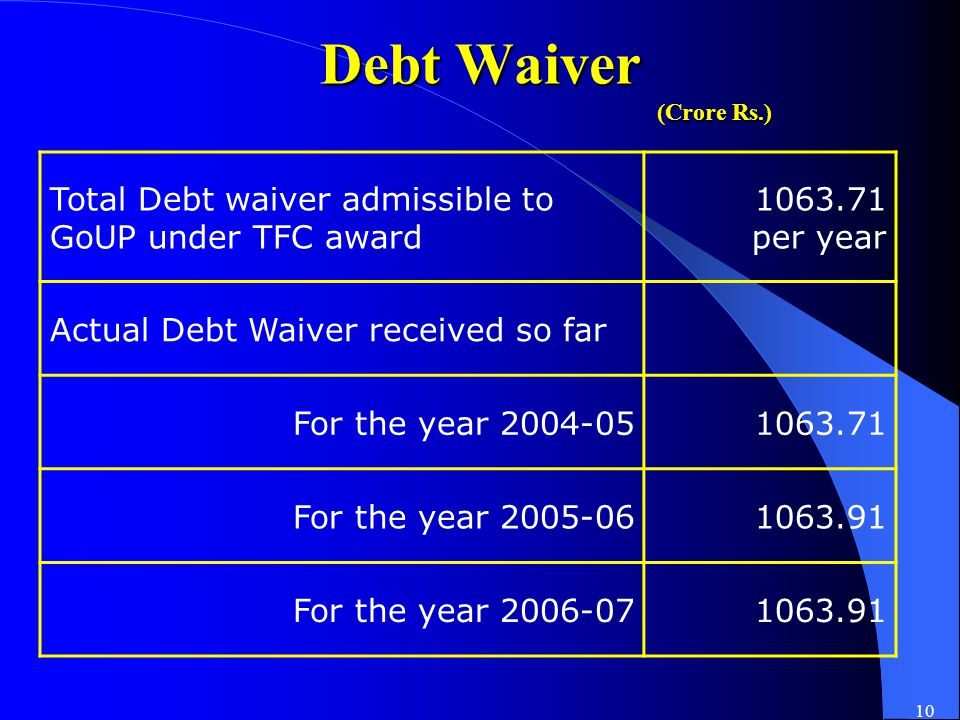 10 Debt Waiver (Crore Rs.) Total Debt waiver admissible to GoUP under TFC award 1063.71 per year Actual Debt Waiver received so far For the year 2004-051063.71 For the year 2005-061063.91 For the year 2006-071063.91
