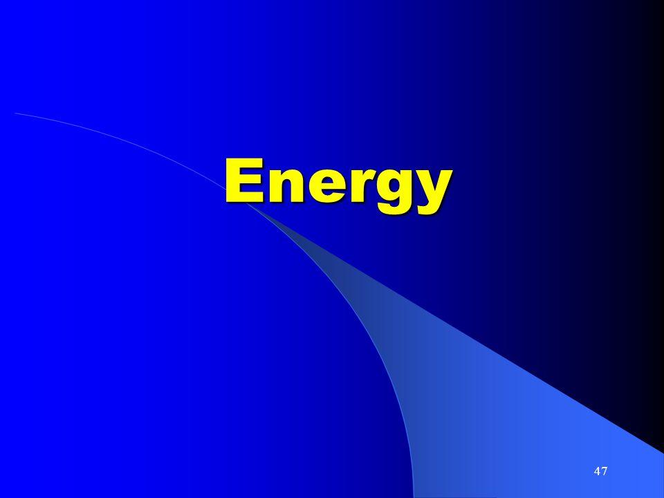 47 Energy
