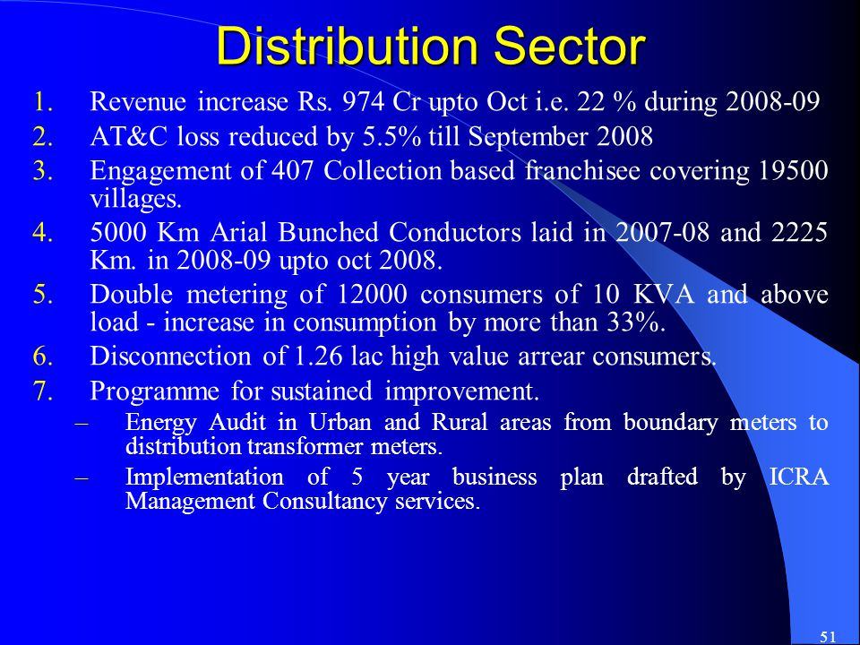 51 Distribution Sector 1.Revenue increase Rs. 974 Cr upto Oct i.e. 22 % during 2008-09 2.AT&C loss reduced by 5.5% till September 2008 3.Engagement of