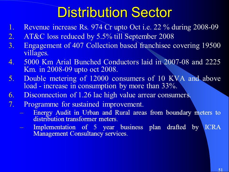 51 Distribution Sector 1.Revenue increase Rs. 974 Cr upto Oct i.e.