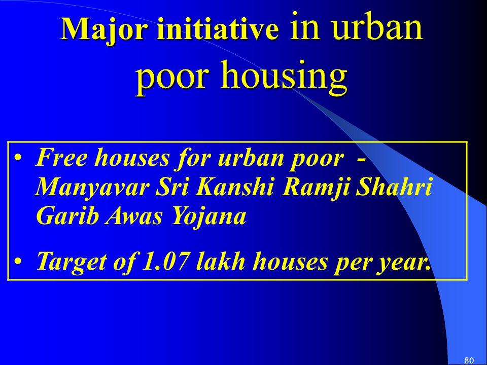 80 Major initiative in urban poor housing Free houses for urban poor - Manyavar Sri Kanshi Ramji Shahri Garib Awas Yojana Target of 1.07 lakh houses per year.