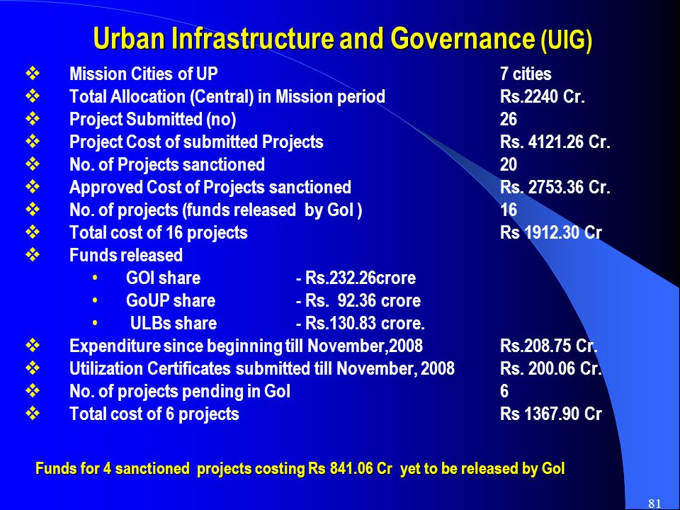 81 Urban Infrastructure and Governance (UIG)  Mission Cities of UP 7 cities  Total Allocation (Central) in Mission period Rs.2240 Cr.  Project Subm