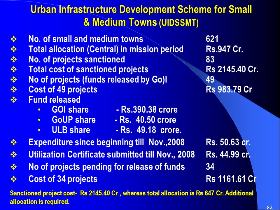 82 Urban Infrastructure Development Scheme for Small & Medium Towns (UIDSSMT)  No.