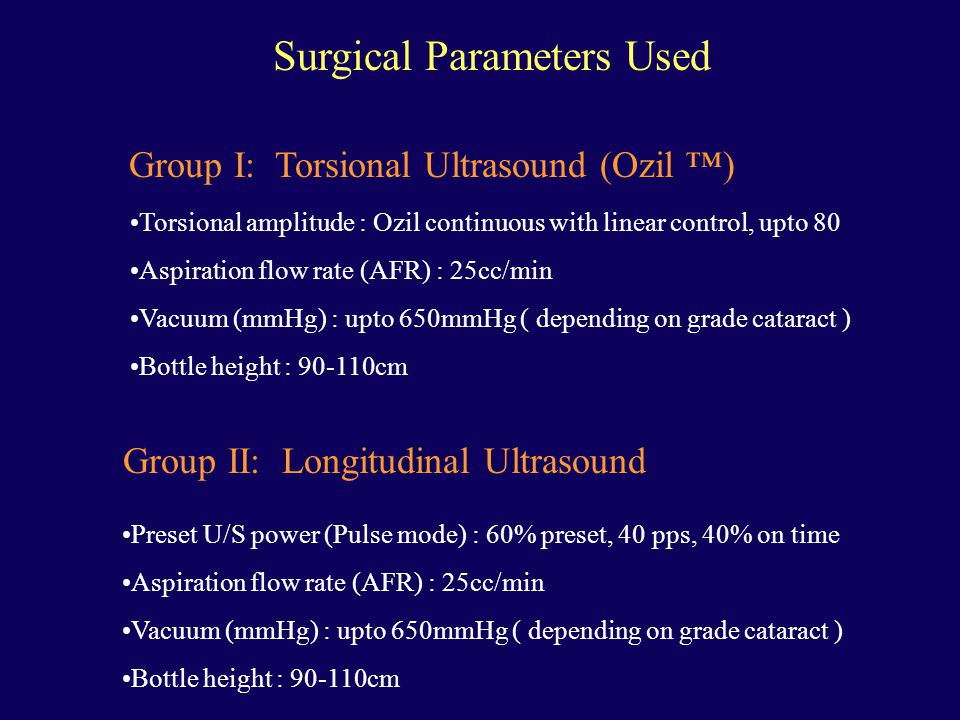 Surgical Parameters Used Group II: Longitudinal Ultrasound Torsional amplitude : Ozil continuous with linear control, upto 80 Aspiration flow rate (AFR) : 25cc/min Vacuum (mmHg) : upto 650mmHg ( depending on grade cataract ) Bottle height : 90-110cm Preset U/S power (Pulse mode) : 60% preset, 40 pps, 40% on time Aspiration flow rate (AFR) : 25cc/min Vacuum (mmHg) : upto 650mmHg ( depending on grade cataract ) Bottle height : 90-110cm Group I: Torsional Ultrasound (Ozil ™)