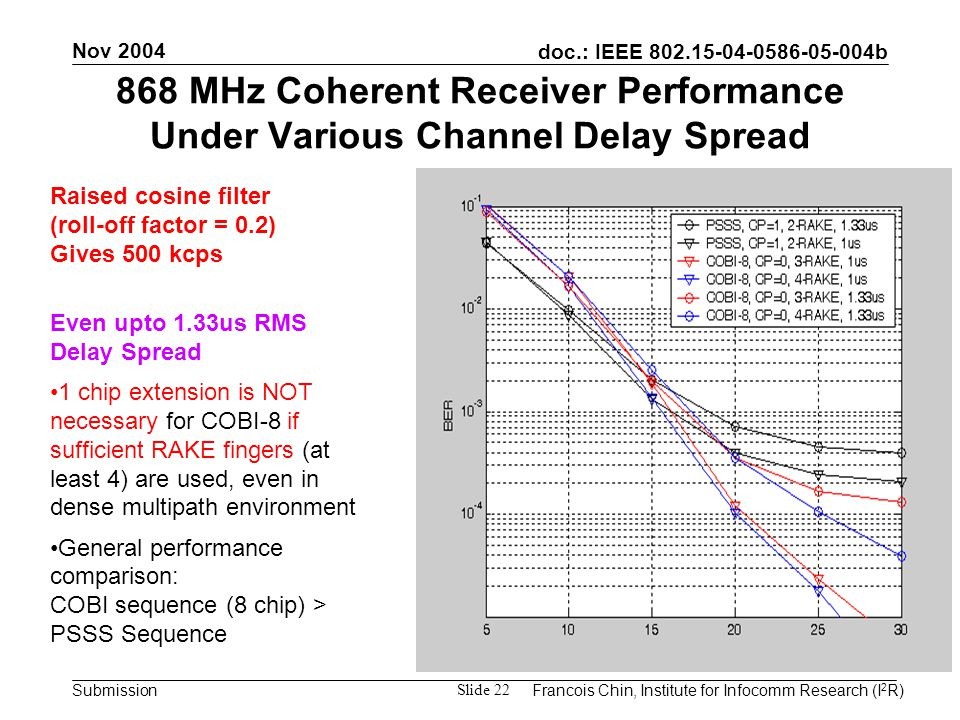 doc.: IEEE 802.15-04-0586-05-004b Submission Nov 2004 Francois Chin, Institute for Infocomm Research (I 2 R) Slide 22 868 MHz Coherent Receiver Performance Under Various Channel Delay Spread Raised cosine filter (roll-off factor = 0.2) Gives 500 kcps Even upto 1.33us RMS Delay Spread 1 chip extension is NOT necessary for COBI-8 if sufficient RAKE fingers (at least 4) are used, even in dense multipath environment General performance comparison: COBI sequence (8 chip) > PSSS Sequence