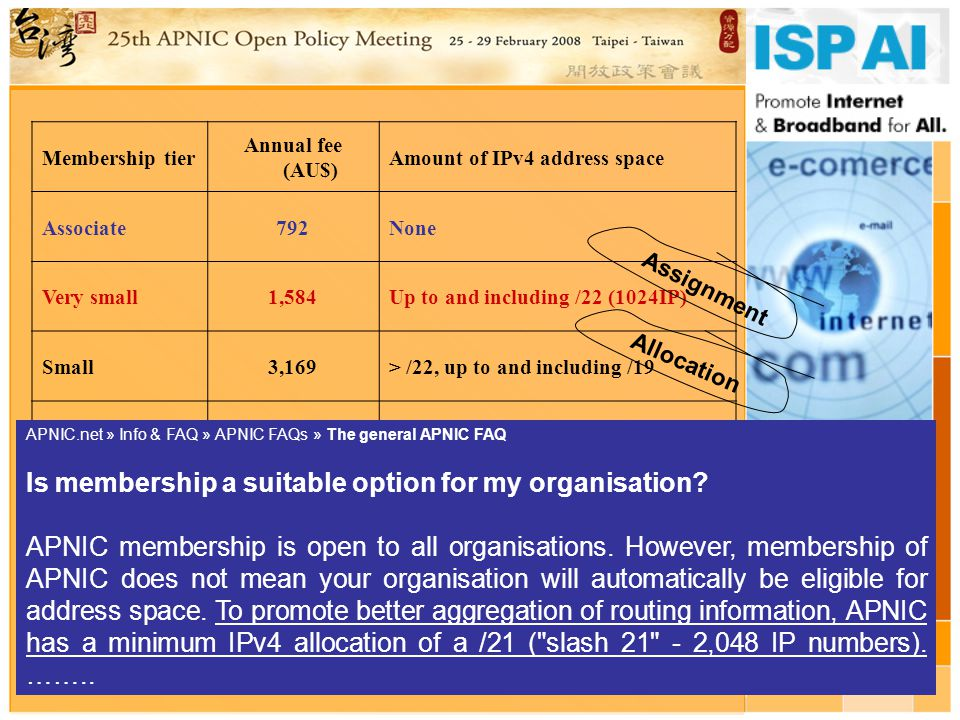 6 Issue… ISPs that need resources LESS THAN or UPTO /22 will not get allocations due to Minimum Allocation Criteria being /21 - though the Small category starts as …above /22 and upto /19 …..