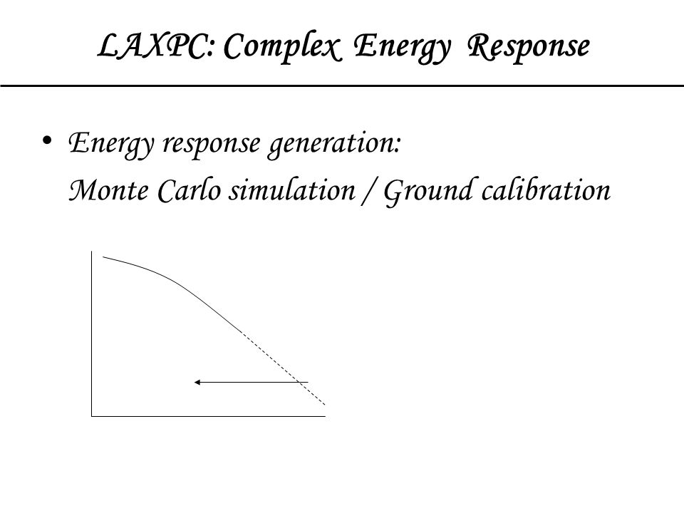 LAXPC: Complex Energy Response Energy response generation: Monte Carlo simulation / Ground calibration