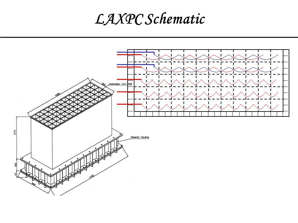 LAXPC Schematic