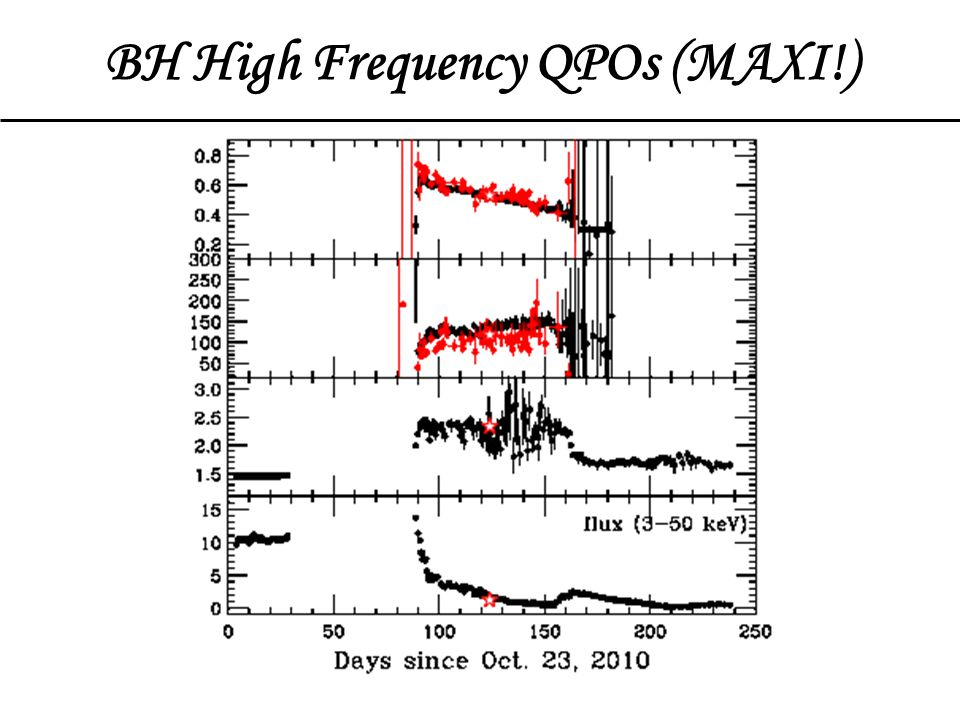 BH High Frequency QPOs (MAXI!)