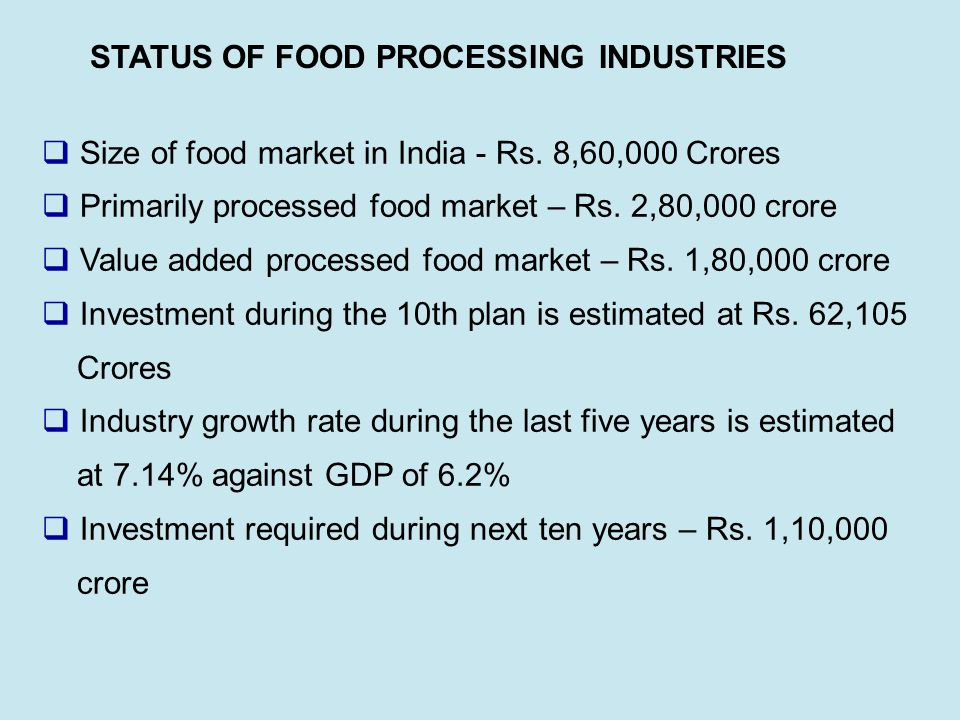  Size of food market in India - Rs. 8,60,000 Crores  Primarily processed food market – Rs.