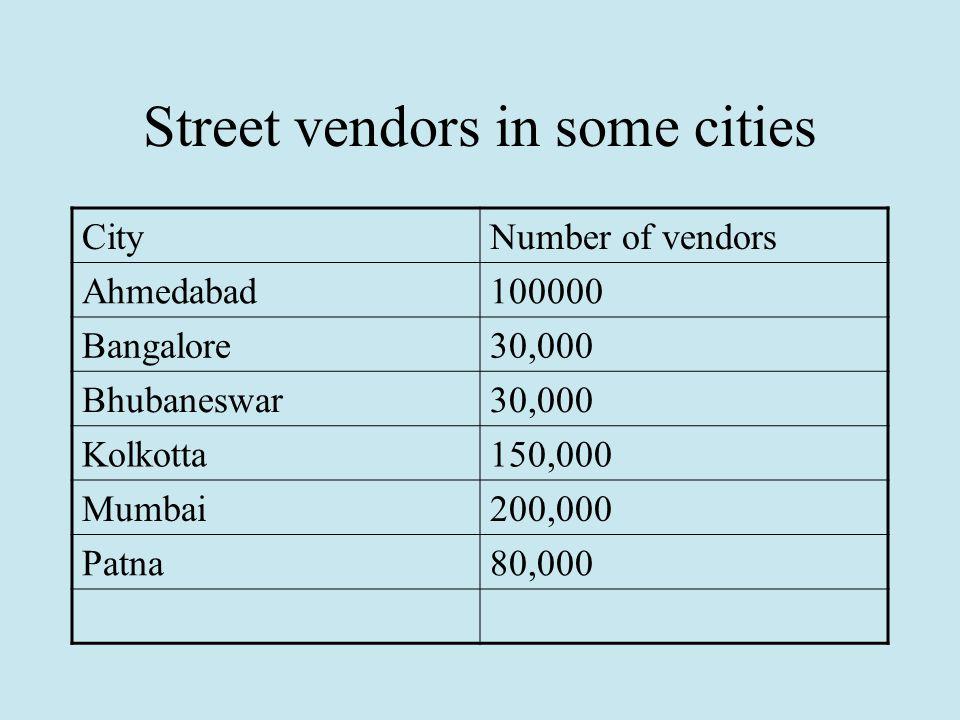 Street vendors in some cities CityNumber of vendors Ahmedabad100000 Bangalore30,000 Bhubaneswar30,000 Kolkotta150,000 Mumbai200,000 Patna80,000