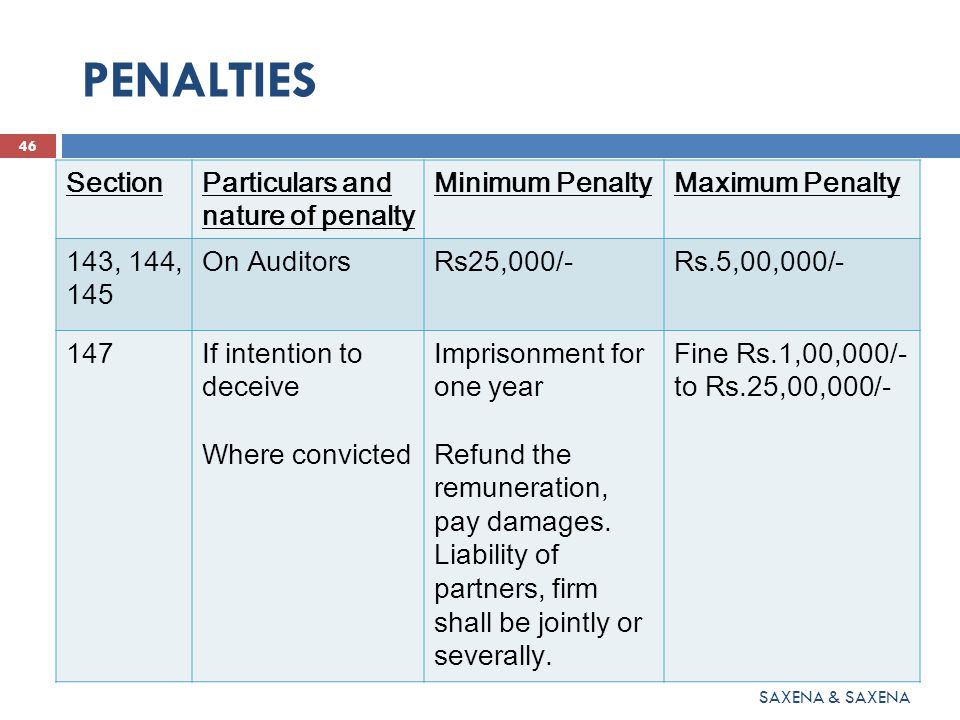 PENALTIES 46 SAXENA & SAXENA SectionParticulars and nature of penalty Minimum PenaltyMaximum Penalty 143, 144, 145 On AuditorsRs25,000/-Rs.5,00,000/- 147If intention to deceive Where convicted Imprisonment for one year Refund the remuneration, pay damages.