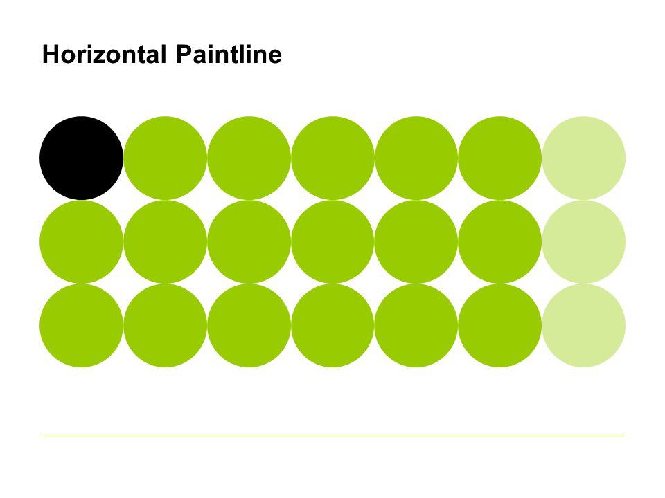 Horizontal Paintline