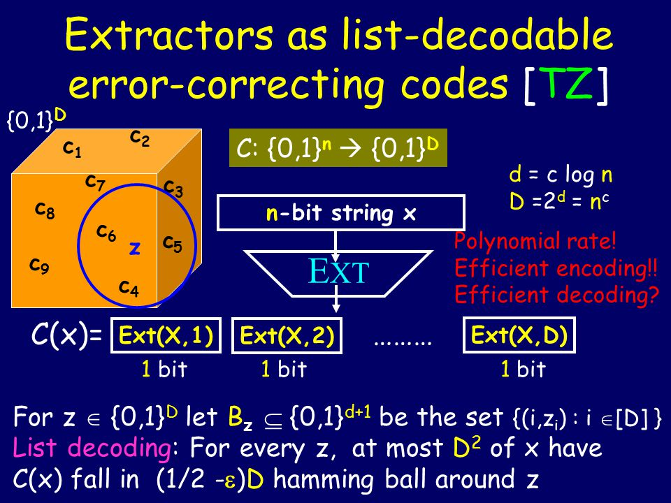 Extractors as list-decodable error-correcting codes [TZ] Polynomial rate.