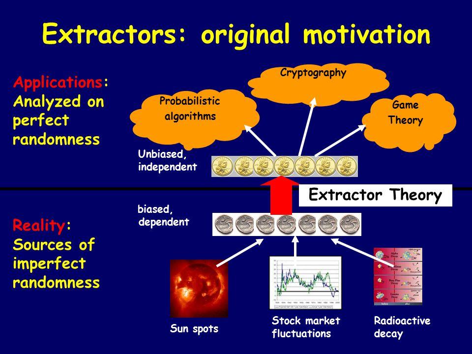 Extractors - Parameters E XT k -source of length n m bits  -close to uniform Goals: minimize d, maximize m.