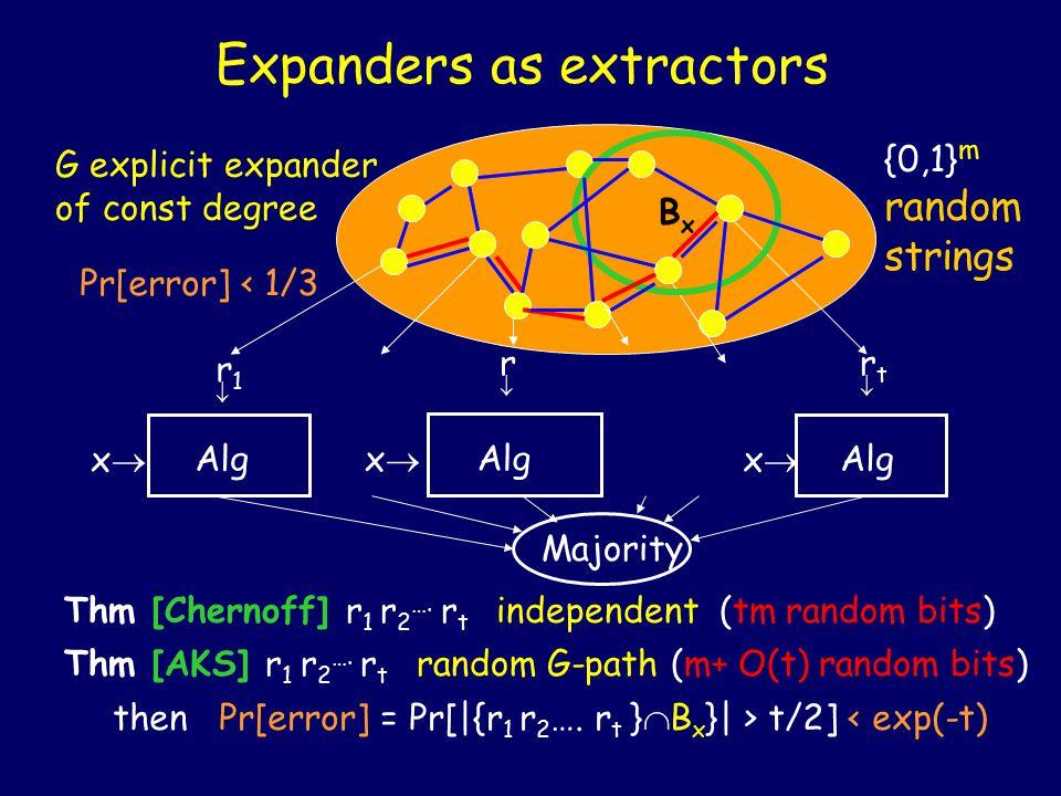 Expanders as extractors Algxx rr {0,1} m random strings Thm [Chernoff] r 1 r 2 …. r t independent (tm random bits) Thm [AKS] r 1 r 2 …. r t random
