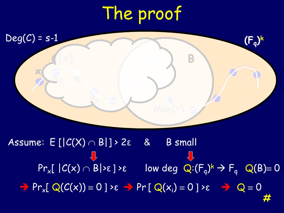 The proof Assume: E [|C(X)  B|] > 2 ε & B small x1x1 x2x2 xixi xsxs x1x1 x2x2 xixi xsxs C(x) (F q ) k B Mer(x) B Pr x [ |C(x)  B|> ε ] >ε  Pr x [ Q(C(x))  0 ] >ε Deg(C) = s-1  Pr [ Q(x i )  0 ] >ε  Q  0 # low deg Q:(F q ) k  F q Q(B)  0