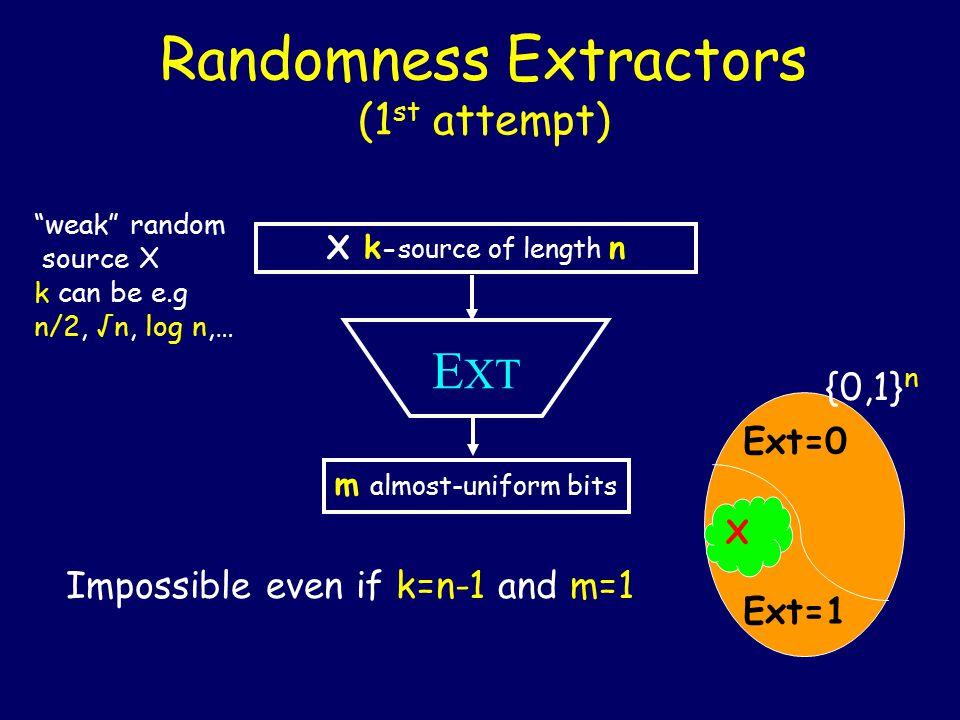 Extractors [Nisan & Zuckerman `93] d random bits (short) seed E XT X k -source of length n m almost-uniform bits Ext : {0,1} n x {0,1} d  {0,1} m X has min-entropy k (  X is a k-source) m ≤ k+d