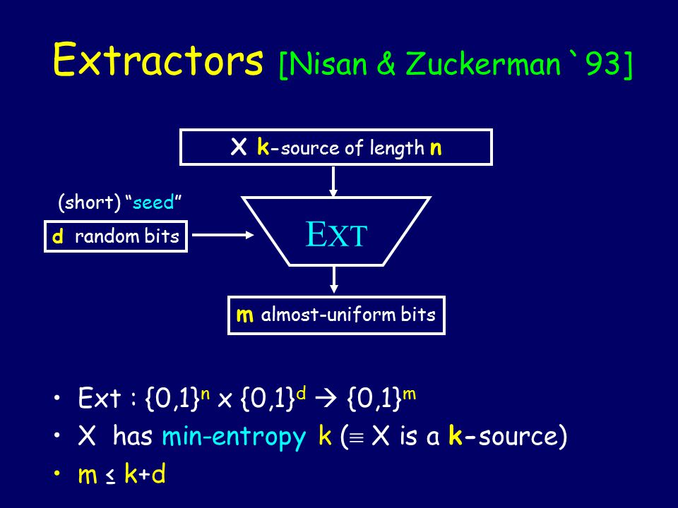 Extractors [Nisan & Zuckerman `93] d random bits (short) seed E XT X k -source of length n m almost-uniform bits Ext : {0,1} n x {0,1} d  {0,1} m X has min-entropy k (  X is a k-source) m ≤ k+d