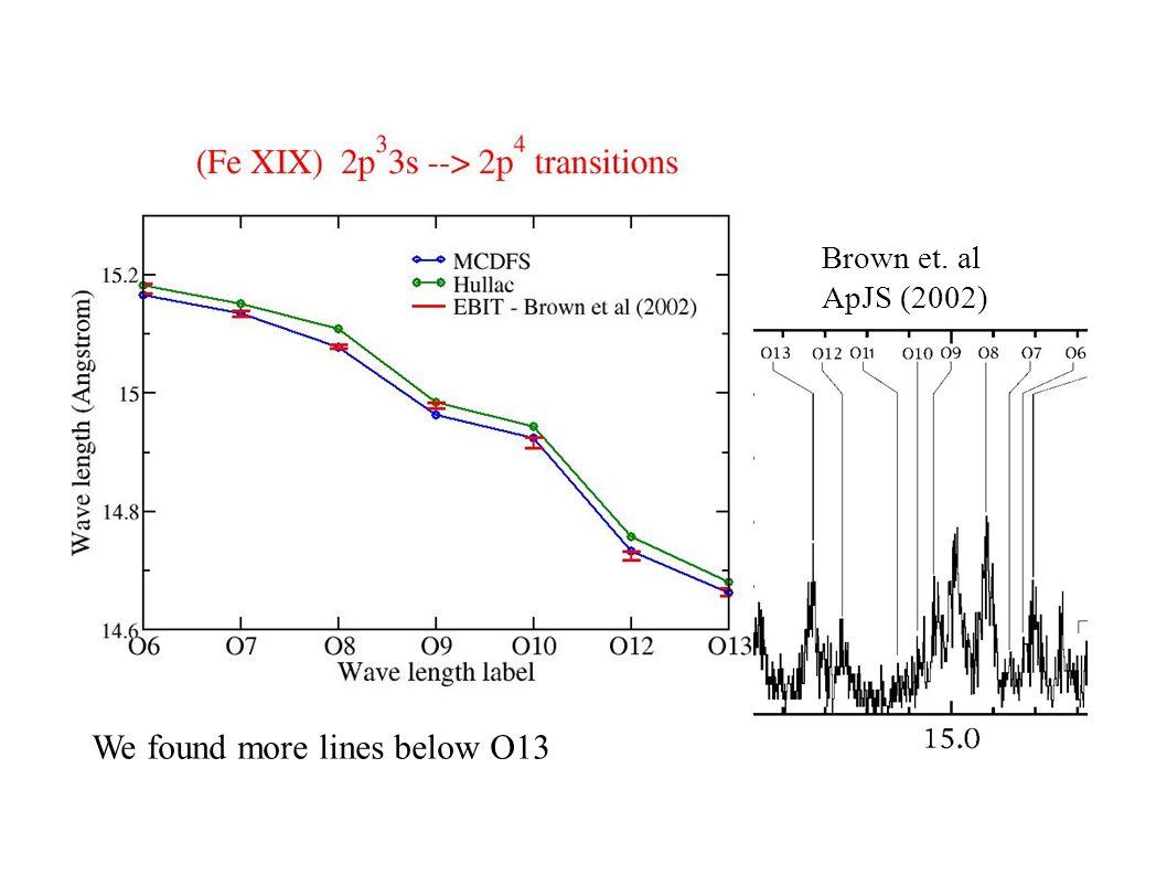 Brown et. al ApJS (2002) We found more lines below O13