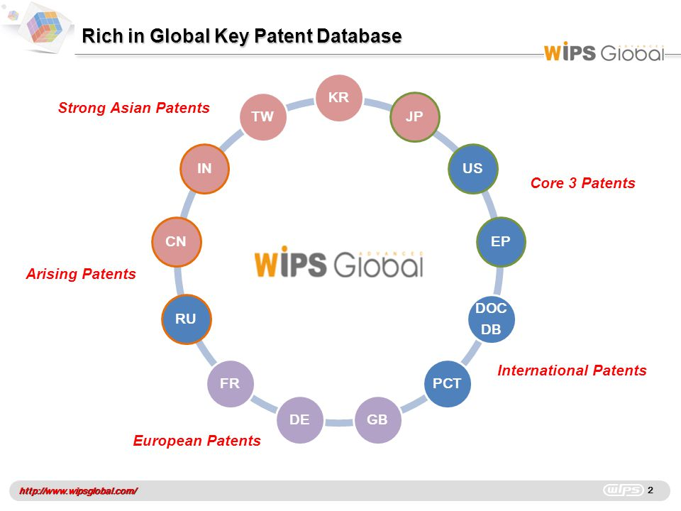 http://www.wipsglobal.com/ Rich in Global Key Patent Database 2 KRJPUSEP DOC DB PCTGBDEFRRUCNINTW Strong Asian Patents Arising Patents Core 3 Patents