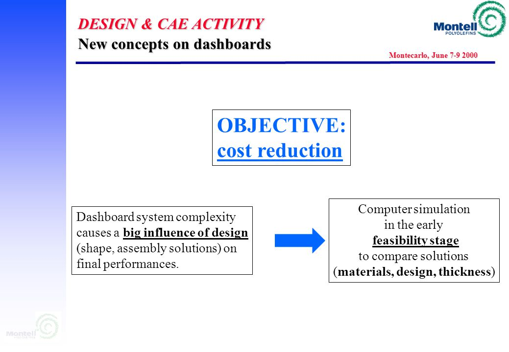 DESIGN & CAE ACTIVITY Montecarlo, June 7-9 2000 Car dashboards: from new concepts to first applicative projects
