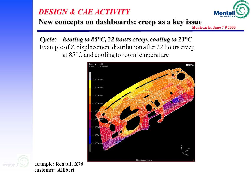 DESIGN & CAE ACTIVITY Montecarlo, June 7-9 2000 New concepts on dashboards OBJECTIVE: cost reduction OBJECTIVE: cost reduction Dashboard system complexity causes a big influence of design (shape, assembly solutions) on final performances.