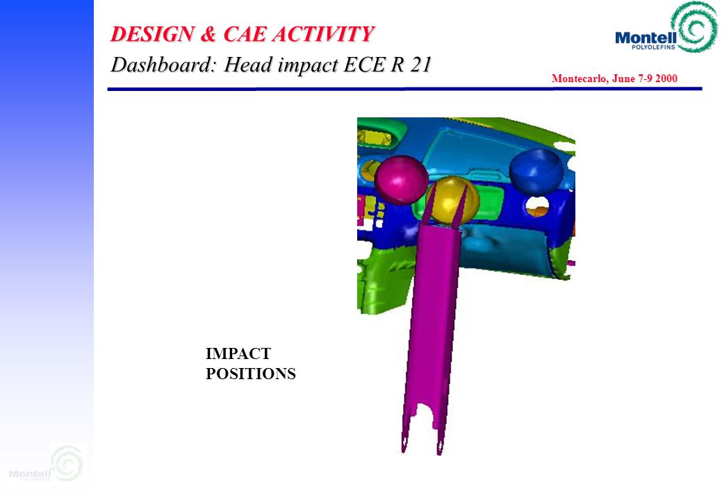 DESIGN & CAE ACTIVITY Montecarlo, June 7-9 2000 Part performances (static, thermal/creep, head impact, vibration) main phases : Preliminary feasibilit