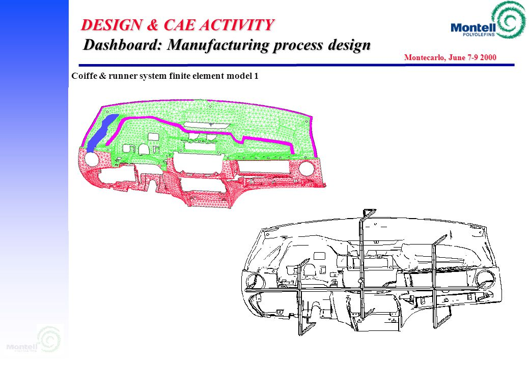 DESIGN & CAE ACTIVITY Montecarlo, June 7-9 2000 Dashboard : Manufacturing process design Process simulation: main phases Preliminary calculation: -choice of best manufacturing process (injection molding , traditional.
