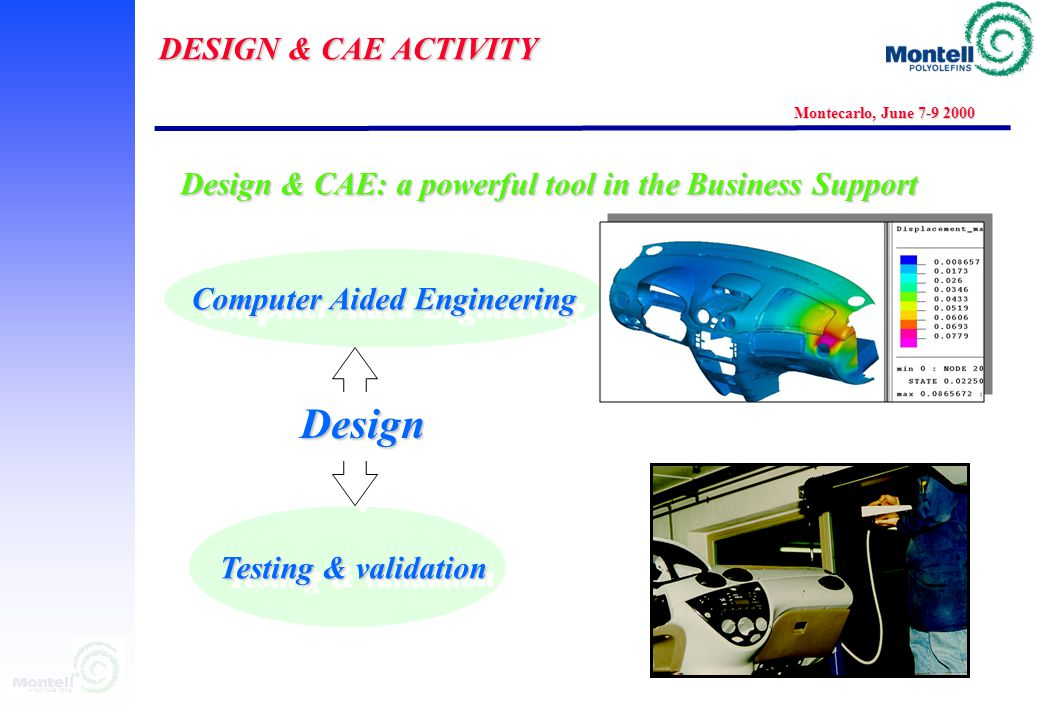 DESIGN & CAE ACTIVITY Montecarlo, June 7-9 2000 New concepts on dashboards: creep as a key issue Cycle: heating to 85°C, 22 hours creep, cooling to 23°C Displacement comparison of selected points Cycle: heating to 85°C, 22 hours creep, cooling to 23°C Displacement comparison of selected points MaterialBR131GBR131GCR250FCR1152F Density 1.14 1.14 1.04 0.97 Thickness of the dashboard 2.8 2.4 2.8 2.8 Upper right corner 0.85 0.79 1.25 2.25 of central console Top of instrument cover 1.21 1.08 1.27 1.73 ( visière ) Bottom of glove box 2.35 2.43 2.43 2.45 Local relative displacement 0.70 0.90 0.36 0.56 in right horizontal area MaterialBR131GBR131GCR250FCR1152F Density 1.14 1.14 1.04 0.97 Thickness of the dashboard 2.8 2.4 2.8 2.8 Upper right corner 0.85 0.79 1.25 2.25 of central console Top of instrument cover 1.21 1.08 1.27 1.73 ( visière ) Bottom of glove box 2.35 2.43 2.43 2.45 Local relative displacement 0.70 0.90 0.36 0.56 in right horizontal area