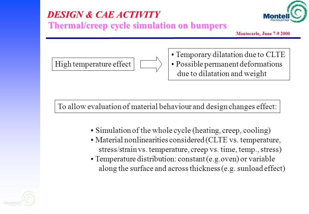 DESIGN & CAE ACTIVITY Montecarlo, June 7-9 2000 HSBM Thin wall bumper concept CAE support to concept development Structural performances Molding techn