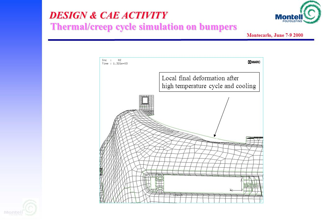 DESIGN & CAE ACTIVITY Montecarlo, June 7-9 2000 Thermal/creep cycle simulation on bumpers Local temporary deformation during high temperature cycle Lo