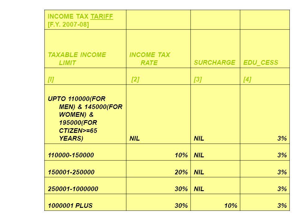 INCOME TAX TARIFF [F.Y.