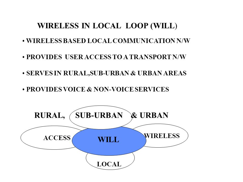 WIRELESS IN LOCAL LOOP (WILL) WILL ACCESS WIRELESS LOCAL RURAL, SUB-URBAN & URBAN WIRELESS BASED LOCAL COMMUNICATION N/W PROVIDES USER ACCESS TO A TRANSPORT N/W SERVES IN RURAL,SUB-URBAN & URBAN AREAS PROVIDES VOICE & NON-VOICE SERVICES