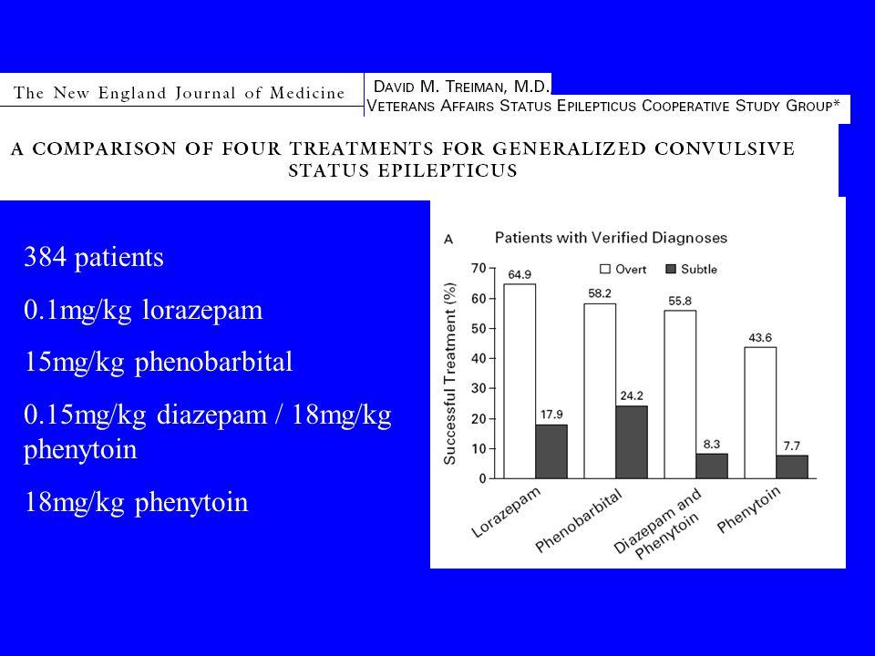 384 patients 0.1mg/kg lorazepam 15mg/kg phenobarbital 0.15mg/kg diazepam / 18mg/kg phenytoin 18mg/kg phenytoin
