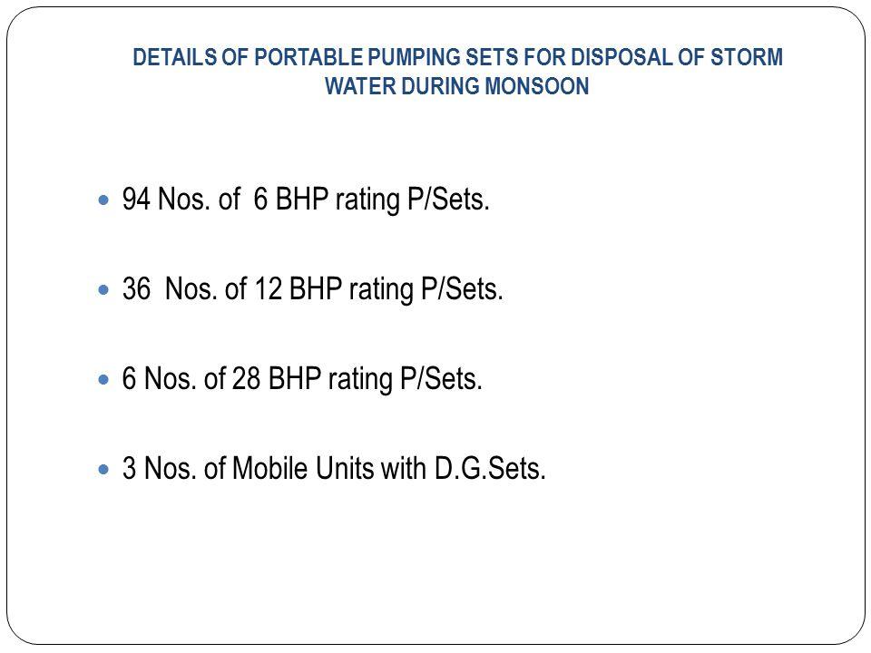 LOCATION OF PUMPING STATIONS / SUMP WELL S.No.ZONEWARD NO.LOCATION 13City Zone80 Rang Mahal 14 Rohini Zone 53 BP – Block Pitampura 1542 JawalaPuri 166